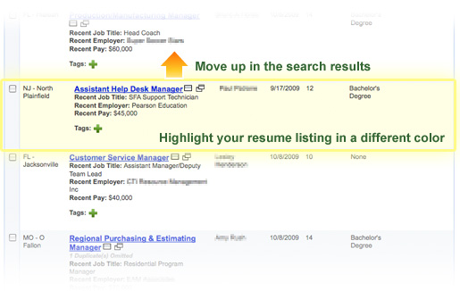 the higher the level the higher the listing - Career Builder Resumes